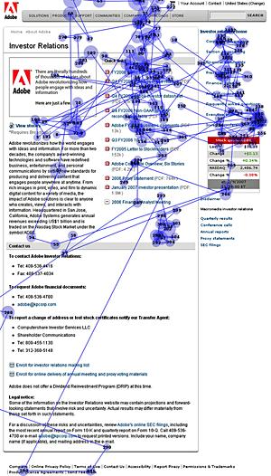 投資家に向けた情報のページを読んでいるユーザのゲイズプロット(視線描画)。青い点のそれぞれに書かれている数字はユーザの視線の停留時間を示す。