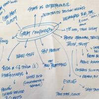 「UX工学のすゝめ」の記事画像