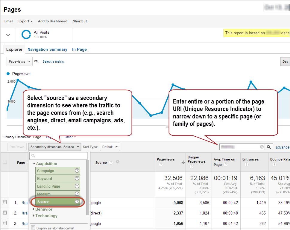 URIでフィルタをかけ、ソースをセカンダリディメンションとして利用している(Googleアナリティクスの)「ページ」のレポート例。