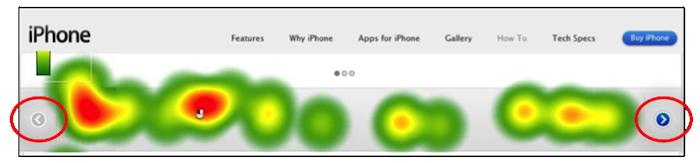 Apple.com: アイトラッキングによるこのヒートマップからわかるのは、製品画像のフィルムストリップを見ていたユーザーがちらりとも矢印を見なかったこと、そして結果的にフィルムストリップの残りの部分にある他の製品をまったく見なかったということである。