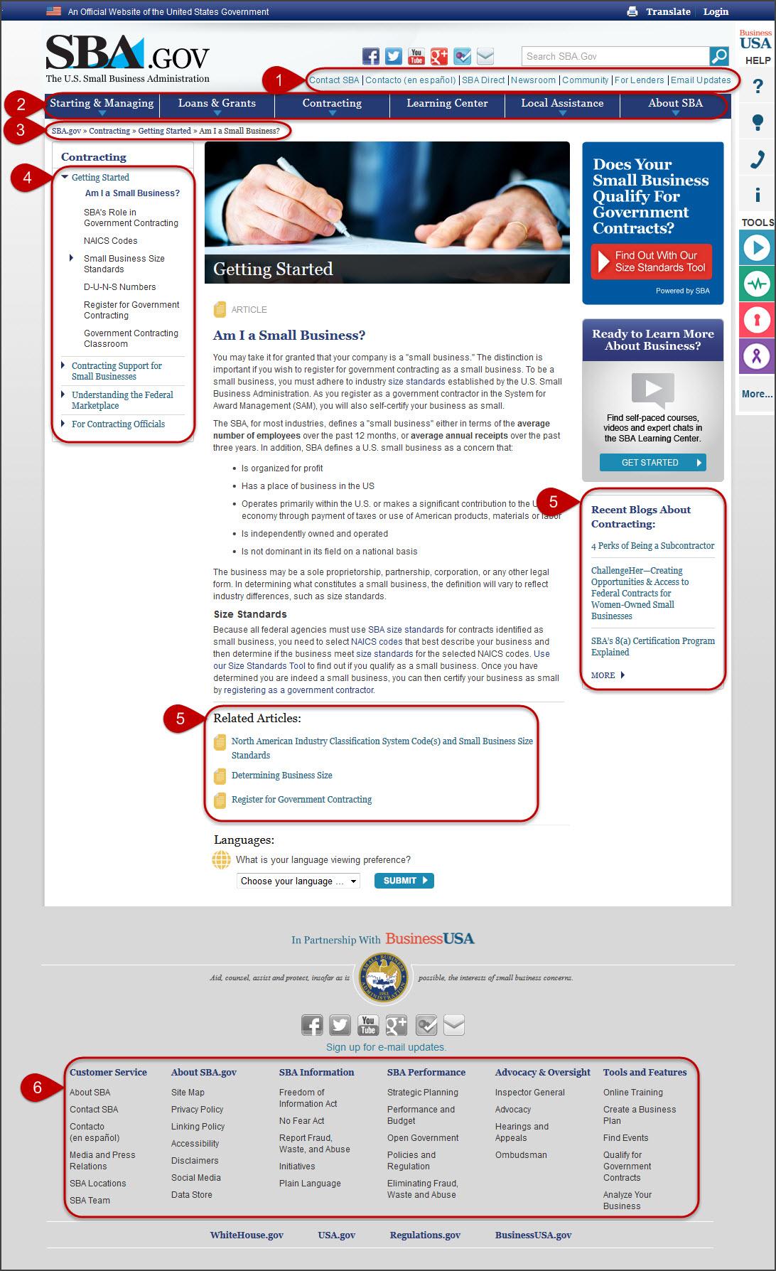 ナビゲーション要素の例: 1)ユーティリティナビゲーション、2)グローバルナビゲーション、3)パンくずリスト、4)ローカルナビゲーション、5)関連リンク(この例では記事やブログ投稿)、6)ファットフッター。(http://www.sba.gov/)