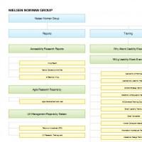 「情報アーキテクチャ(IA)とナビゲーションの違い」の記事画像