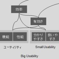 「ユーザビリティ再考(1)」の記事画像