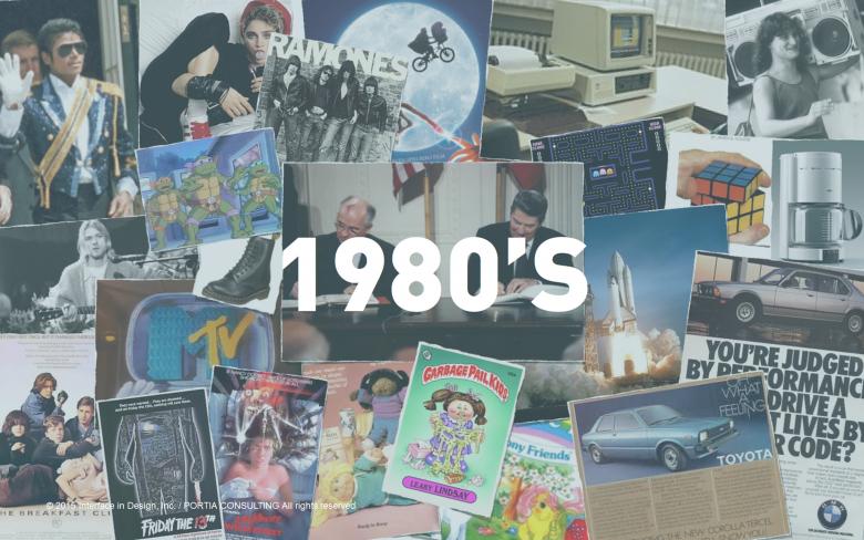 1980's - 「再創生」-既存のルールを打ち破る