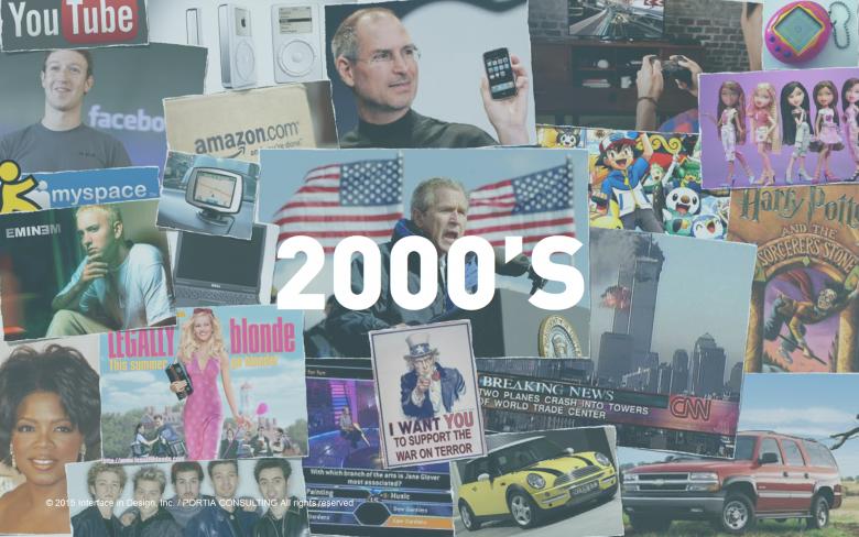2000's - 「不確実性」- 明日の事は予測不可能