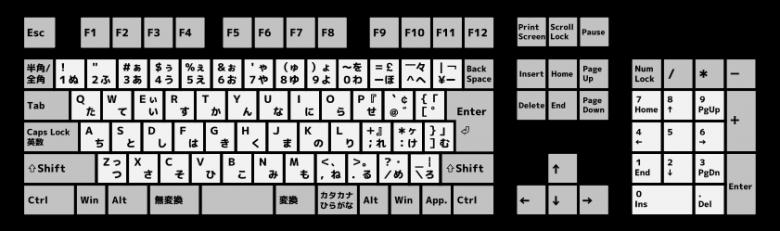 図4 106/109キーボード(ウィキペディアより)