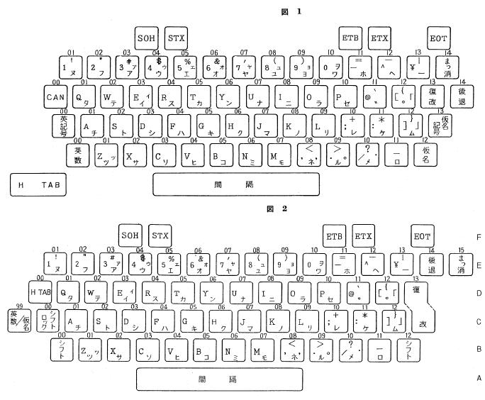 図3 JIS X6002:1980で規定された鍵盤(JISより)