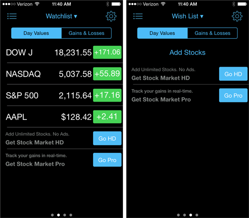 iOSアプリのStock Market HD Stocks and Sharesで、Watchlist(:ウォッチリスト)やWishlist(:ウィッシュリスト)、Sold(:売却銘柄)、My Holdings(:保有銘柄)」といったビュー間において、明示されている唯一の移動手段が、ページ最下部にあるドットを見つけて、他の機能(ビュー)が出てくるまでスワイプすることである(訳注: WatchlistやWishlistといったビューのタイトルをタップすることでビューの一覧が表示されるナビゲーションもある)。