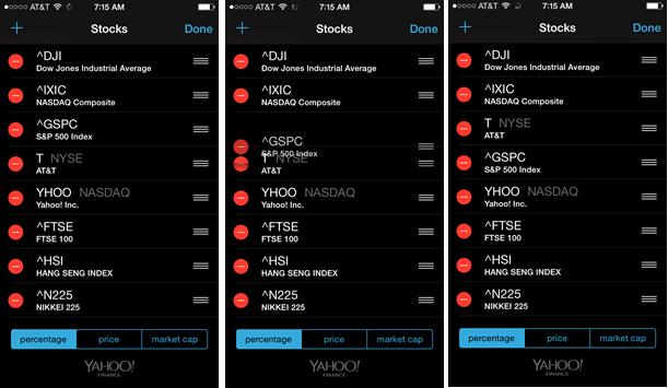 YAHOO! FinanceはAppleのiOSの推奨事項を採用して、リスト内のアイテムの順番の並べ替えを行っている。右側にある横3本線のアイコンをタップして(左)、ドラッグし、選んだアイテムを移動させるというものだ。このアプリは移動中のアイテムを影付きテキストにして表示する(中央)。変更が有効になった状態がこれだ(右)。リストアイテム自体のほうがタップターゲットよりもずっと大きい。しかし、それらをタップしてドラッグしてアイテムの並べ替えはできない。