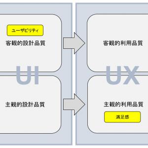 「設計品質と利用品質(前編)」の記事画像