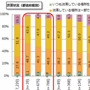 「実燃費の疑問を、給油データ分析で解明!」の記事画像