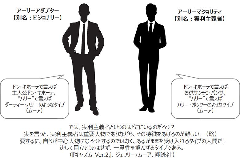 【3】特徴