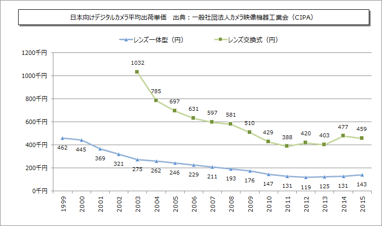 open-data_04