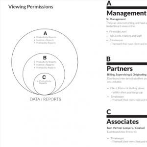 「パーソナライゼーションを成功させるための6つのヒント」の記事画像