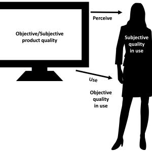 「ユーザビリティと利用品質についての最新動向」の記事画像