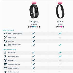 「商品・サービス・機能の比較表」の記事画像