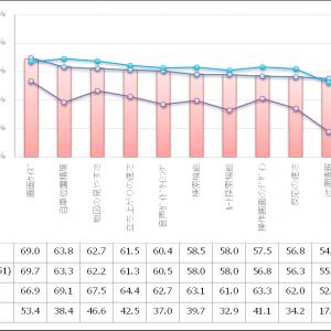 「カーナビユーザー調査2017: 据置型ナビとナビアプリの併用が進み、ミラーリングニーズも高い傾向に」の記事画像