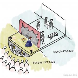 「サービスデザインの基礎」の記事画像