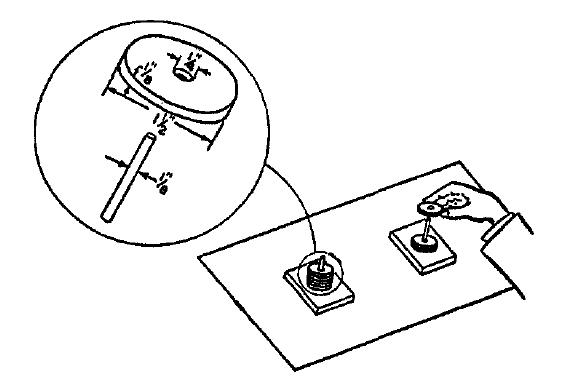 Fittsの二番目の実験装置