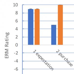 「UX評価値の意味するもの-ERMデータを読む-」の記事画像