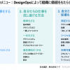 DesignOpsの構成要素のメニュー