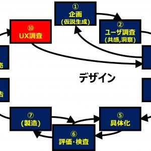 「デカゴンモデルの改定」の記事画像